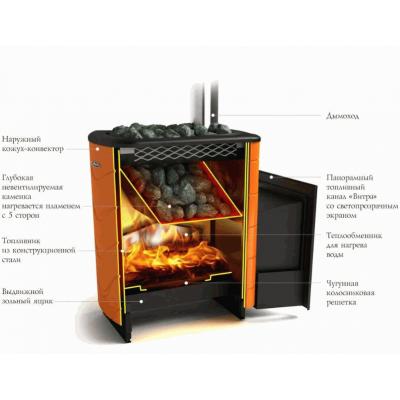 Печь для бани стальная Термофор (TMF) Тунгуска XXL 2013 Inox Витра ТО терракота