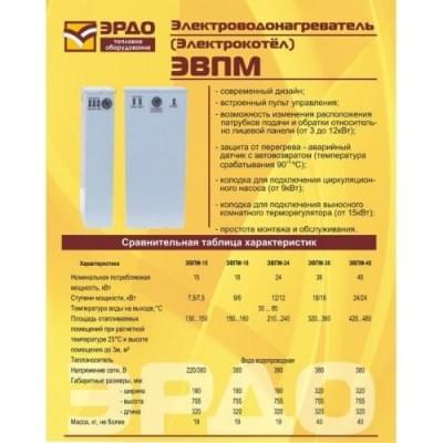Электрический котел ЭРДО ЭВПМ-24 ДВУХ КОЛБОВЫЙ / ДВА БЛОК ТЭНА