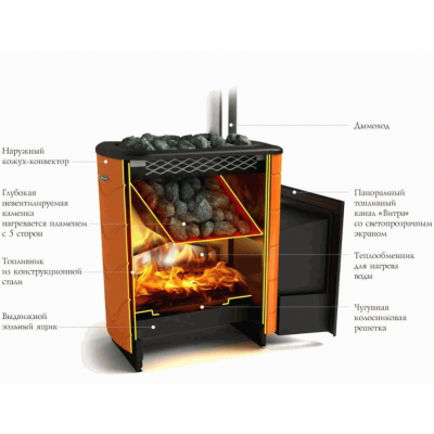 Печь для бани стальная Термофор (TMF) Тунгуска XXL 2013 Carbon Витра антрацит
