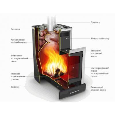 Печь для бани стальная Термофор (TMF) Калина Inox БСЭ антрацит НВ ПРН