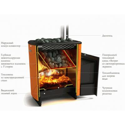 Печь для бани стальная Термофор (TMF) Тунгуска 2017 Carbon ДН антрацит